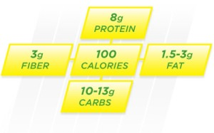 nutrition-details-all