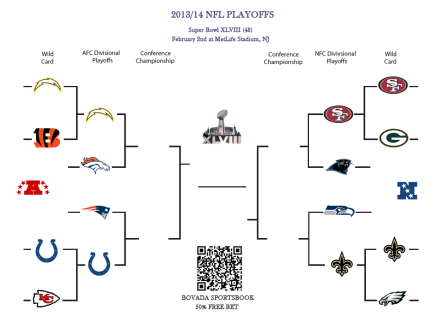2014-nfl-playoffs-picture